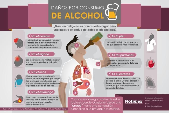 que efectos produce el alcohol en el organismo